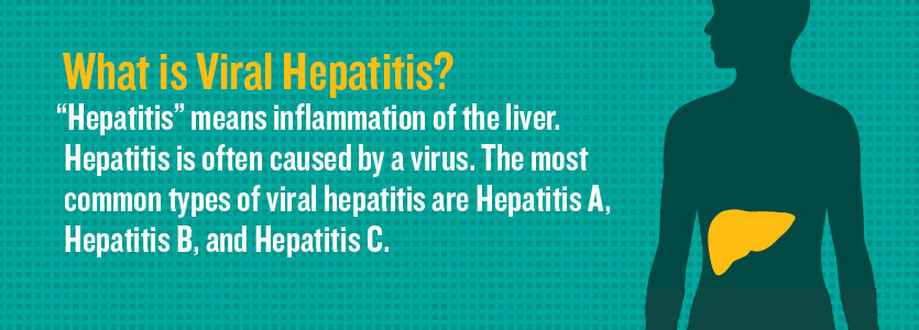 What is Hepatitis?
